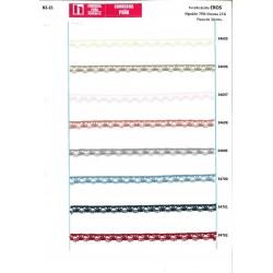 34700 EROS PUNTILLA BOLILLO ALGODON 79%-VISCOSA 21%  CELESTE VENTA EN PZAS. DE 30 M. APROX.